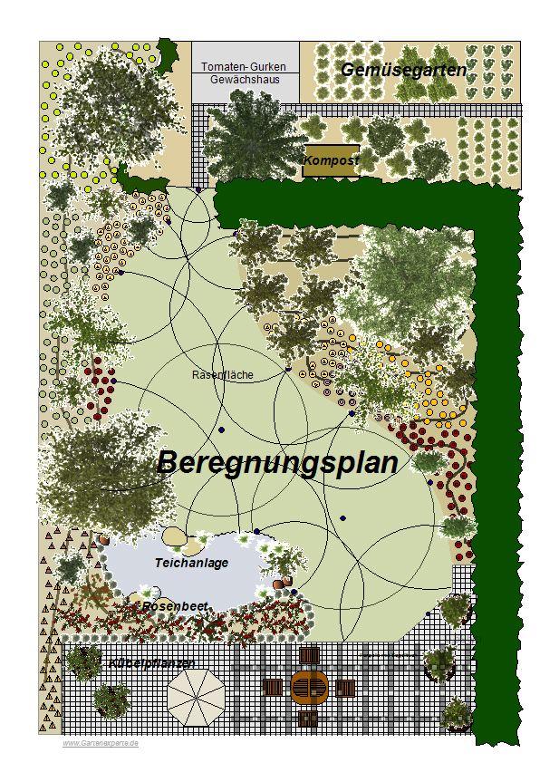 Gartenplan  Ihr Gartenexperte im Internet - Gartenplan